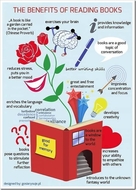 benefits-of-reading-infographic