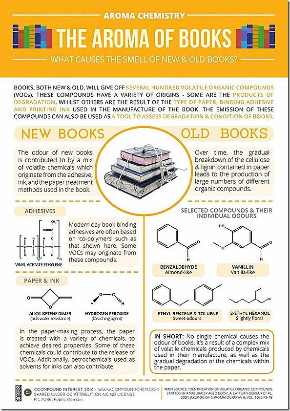 aroma-of-books